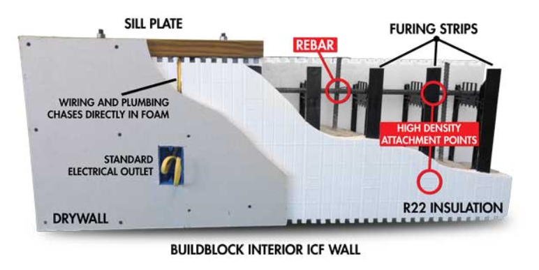 ICF Wall Cut Out to Illustrate the ICF Construction process - Turtle Wall of Grand Rapids MI